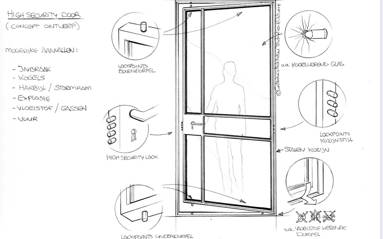Exclusive steel, stalen deuren, brons, woontrends 2021